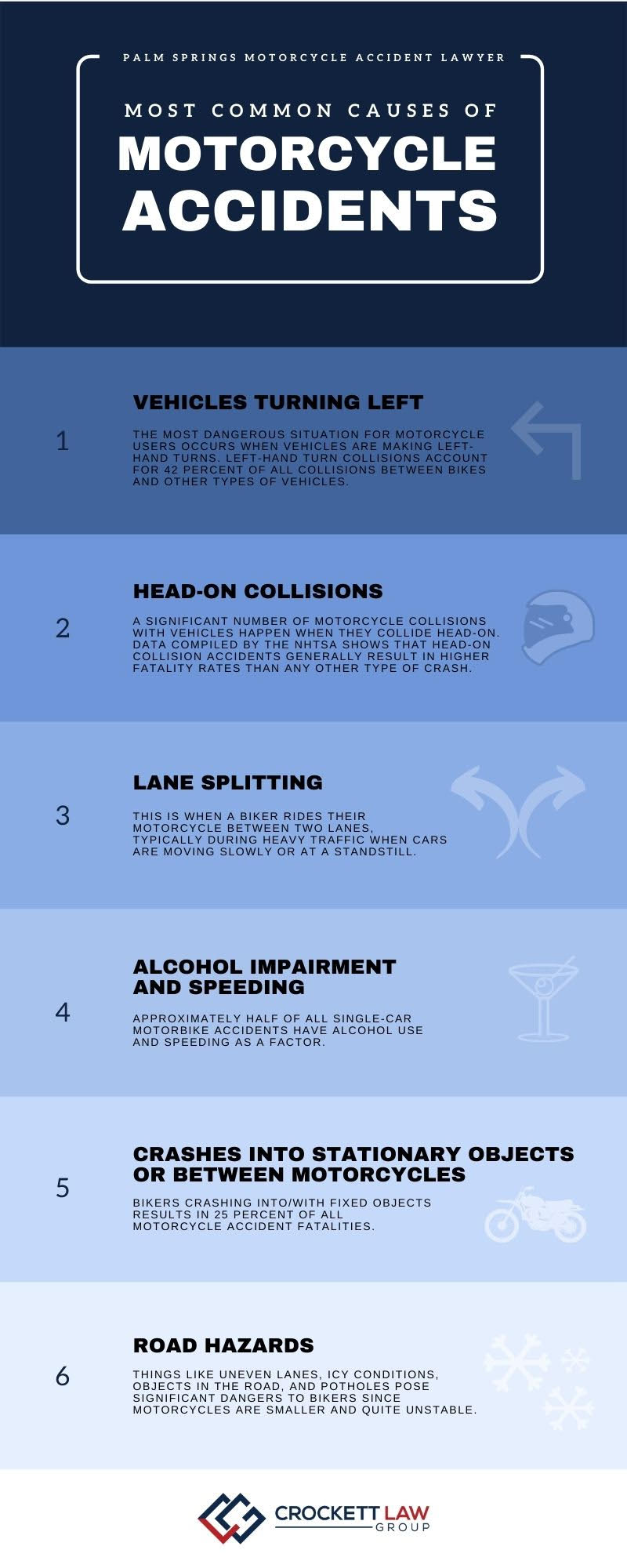 Palm Spring Motorcycle Accident Lawyer Infographic