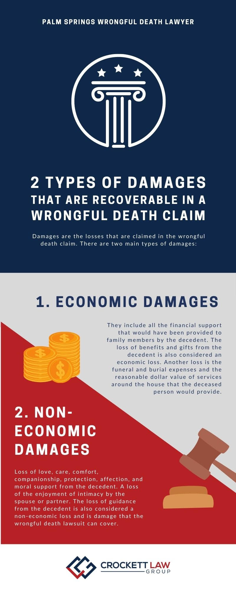 Palm Springs Wrongful Death Infographic